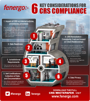 Infographic: 6 Key Considerations for CRS Implementation